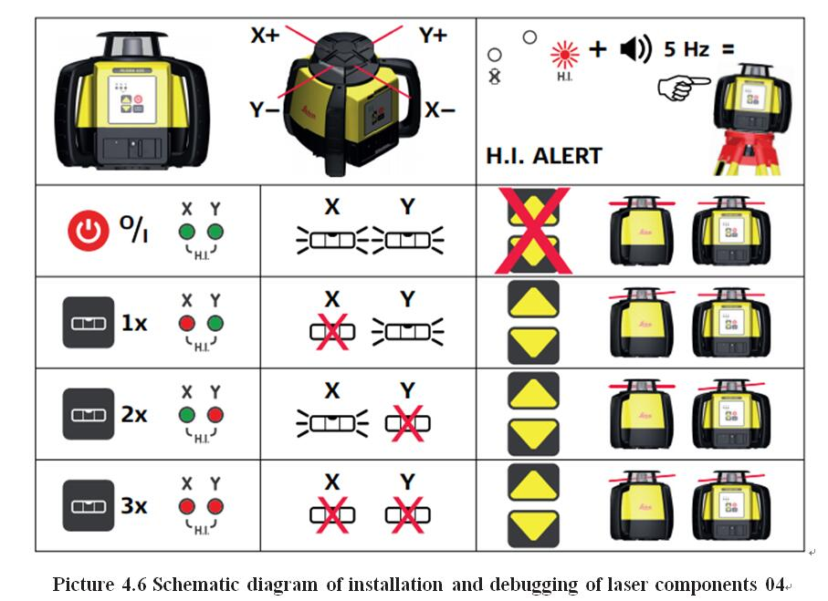 Picture 4.6 Schematic diagram of installation and debugging of laser components 04